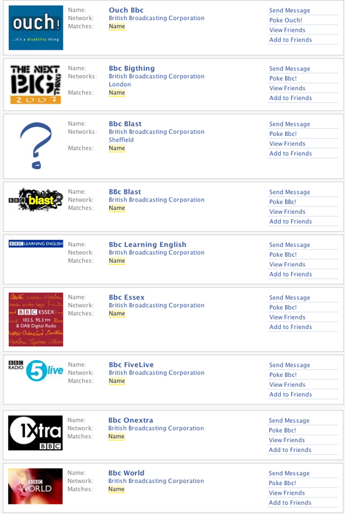 Fake BBC Profiles